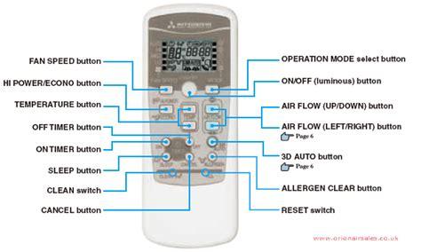 Ac Lg Yogyakarta 100 split air conditioner user manual sharp co sharp air