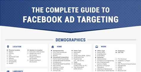 the guide to complete guide to ad targeting