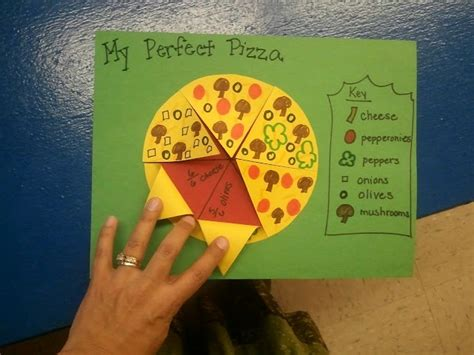 design tutorial learn from math codeforces students design pizzas with their choice of toppings and
