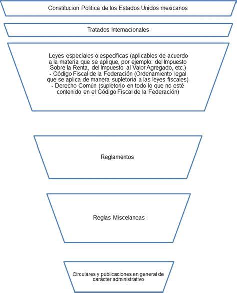 ley de bienes personales 2016 ley del iva 2016 mxico ley del iva 2016 mxico ley