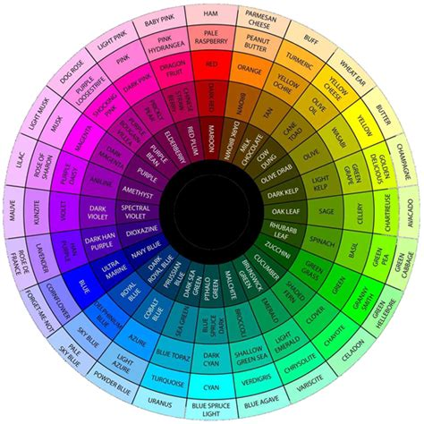 fashion color wheel fashion and colors the but complete guide to color
