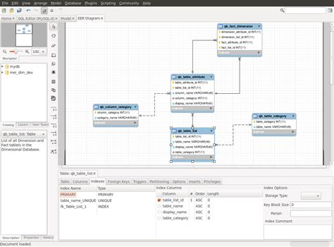 free database diagram tool discorutor
