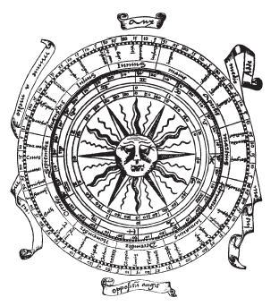 When Was Calendar Introduced The Gregorian Calendar Reform Histrodamus Ee