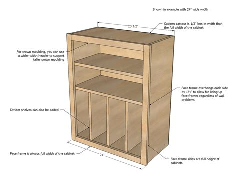 Kitchen Furniture Plans | ana white wall kitchen cabinet basic carcass plan diy