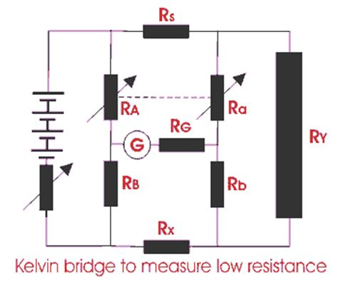 how to measure resistance of a transformer how to measure resistance of a transformer 28 images insulation resistance tester basics