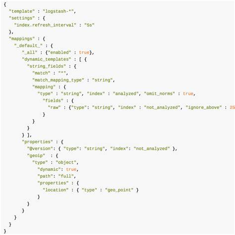 elk示例 精简版2 danbocn 博客园