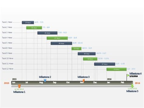 Editable Powerpoint Gantt Chart Timeline Template For Powerpoint Calendar Timeline