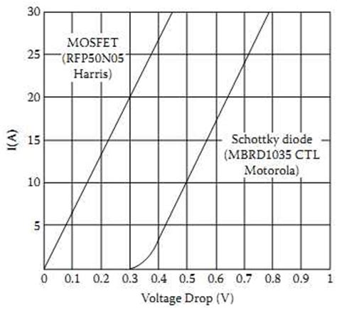 mosfet diode voltage drop mosfet diode voltage drop 28 images if i connect a cut