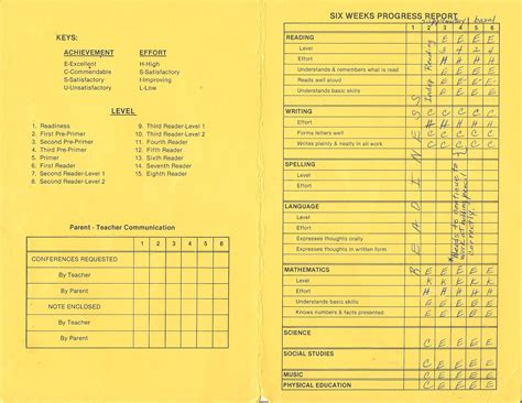 kindergarten report card sles undisciplined trouble