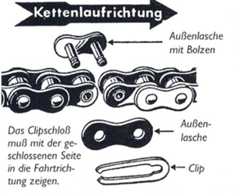 Motorrad Kette Montieren by Motorrad Tipps Quot Ketten Set Wechsen Quot Winni Scheibe
