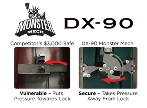 door 3000 locking mechanism freedom safe eagle series more features better value