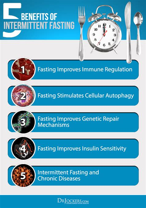 fasting benefits 5 healing benefits of intermittent fasting drjockers