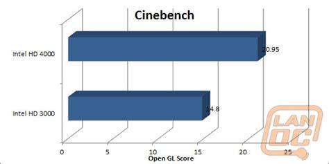 cine bench cine bench 28 images intel core i7 6950x broadwell e