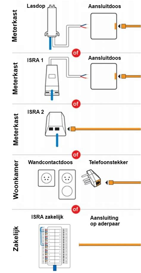 termination diagram cat 11 wiring diagram rj45 termination diagram wiring