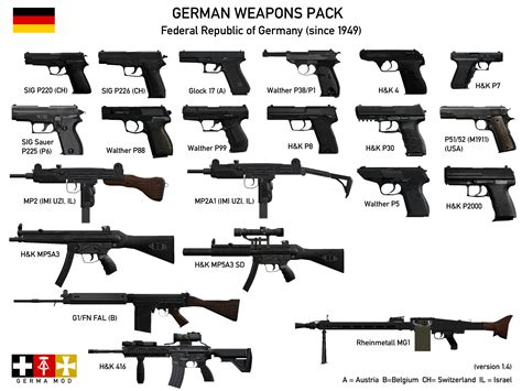 german weapons german military weapons of ww1 ww2 armed assault info