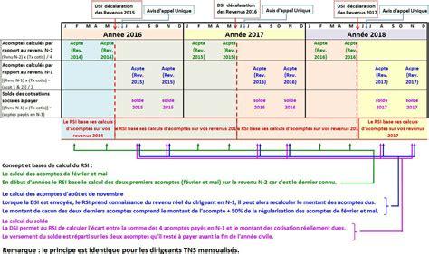 Calendrier Is Acompte Avis D Appel Unique Du Rsi Utilit 233 Et Foctionnement