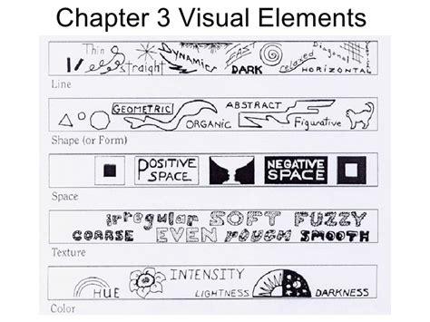 label design principles kcc art 211 ch 3 visual elements
