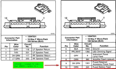 wiring diagram for 2004 gmc stereo wiring diagrams schematics 2005 gmc radio wiring diagram 36 wiring diagram images wiring diagrams