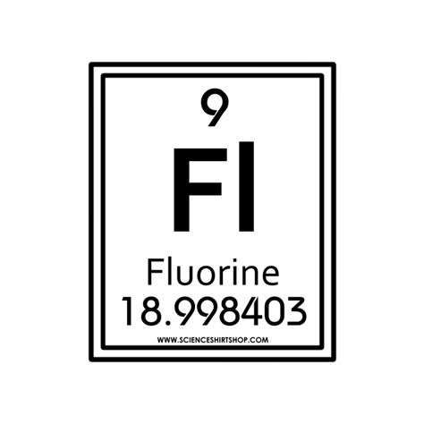 Fluorine Periodic Table by Fluorine Chemical Elements