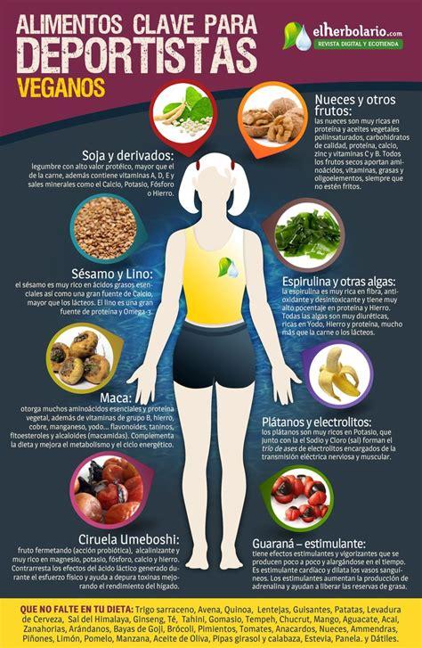 alimentos veganos los mejores alimentos para deportistas veganos