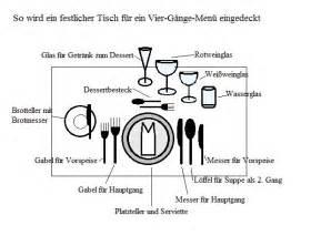 tisch eindecken aleman para turismo