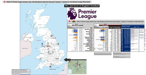 epl soccerway english blue square premier league table soccerway