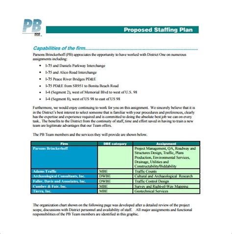 Staffing Plan Template Www Researchpaperspot Com Staffing Plan Template Excel