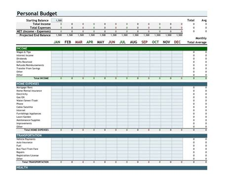 family budget template excel budgeting spreadsheet template spreadsheet templates for
