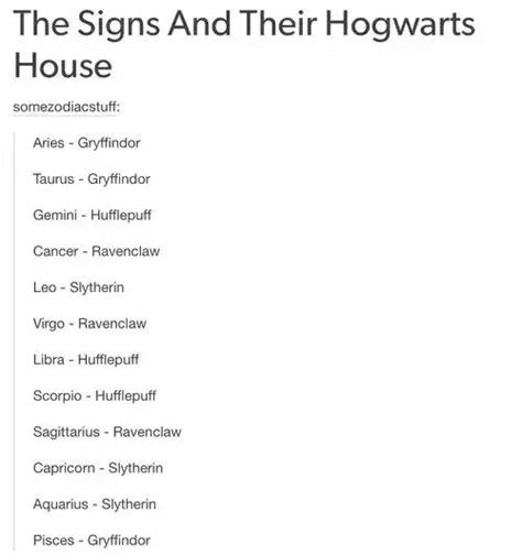 what hogwarts house am i what hogwarts house am i 28 images hogwarts house quizzes trivia questions answers