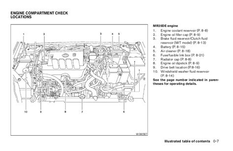 motor repair manual 2008 nissan sentra windshield wipe control 2008 sentra owner s manual