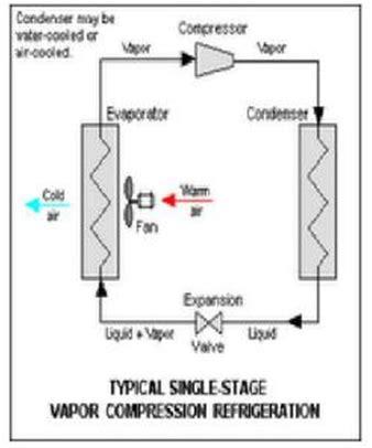 Kipas Evaporator Kulkas cara kerja lemari es