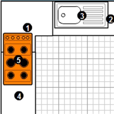 tenere al caldo  casa bathroom design tool