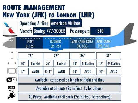 american airlines flight american airlines reduces new york to london capacity