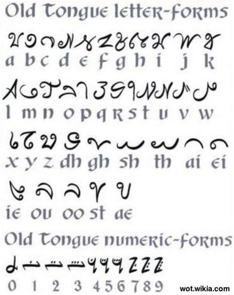 tattoo fonts different languages fonts in different languages kosher design