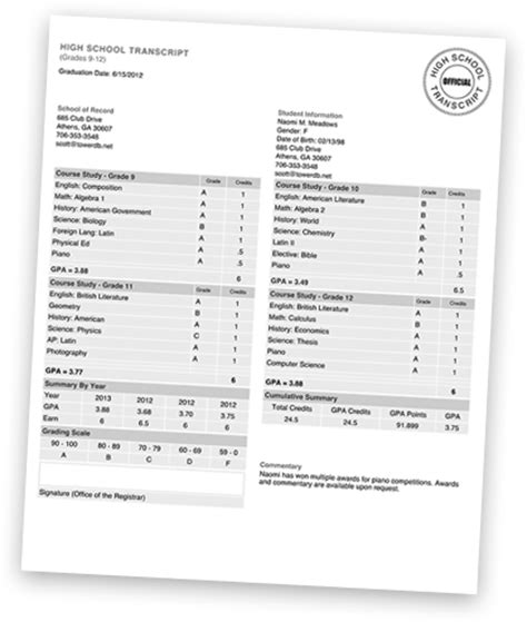homeschool transcript template high school transcripts for homeschoolers