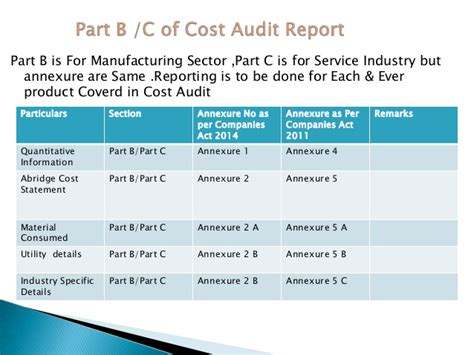 section 5a of income tax act cost audit report rules 2014