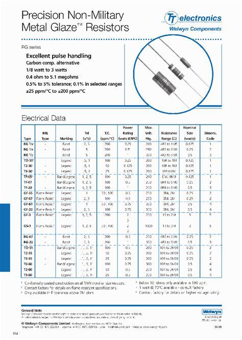 data sheet of resistor 33k to50 45r3fi 3798696 pdf datasheet ic on line