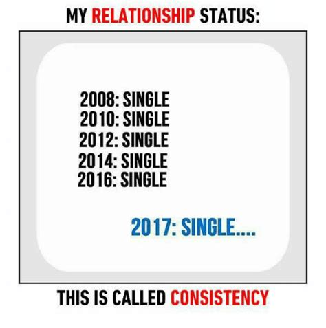 Single Relationship Memes - my relationship status 2008 single 2010 single 2012 single