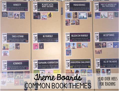theme education time head over heels for teaching theme boards organizers