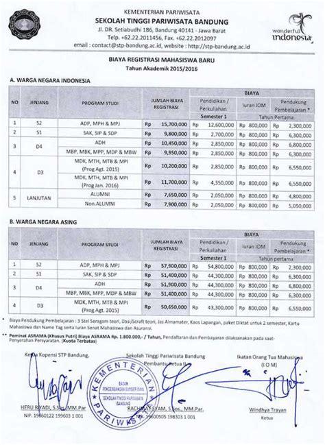 Biaya Aborsi Bandung Biaya Kuliah Stp Bandung Nhi Info Biaya Kuliah