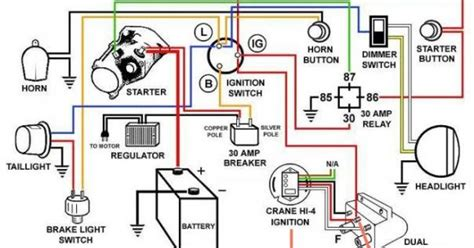 wiring diagram of rusi motorcycle wiring diagram with