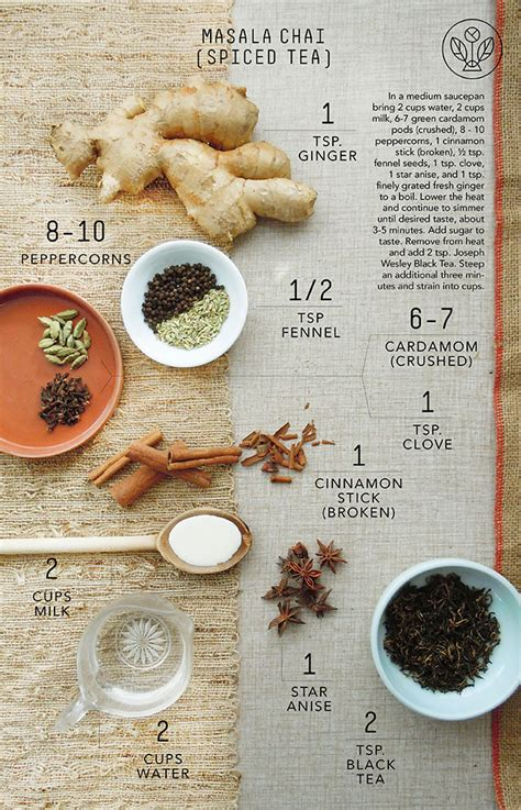 Do You Avoid A Recipe If Its Time Consuming by The Of Tea Part 2 Plen Tea Of Style Points