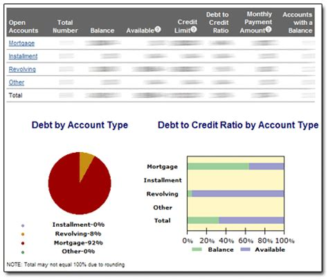 Credit Summary Template Equifax Debtwise Review Moneyspot Org