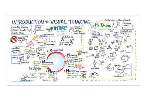 design thinking google design thinking google search graph pinterest