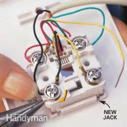 replace a phone the family handyman