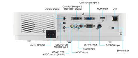 Layar Projector Manual Jk Yy2 100 Inci projector panasonic pt vx400nt ea discontinue harga spesifikasi toko projector jakarta