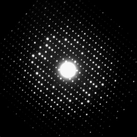 crystalline x ray diffraction patterns crystallography simple english wikipedia the free