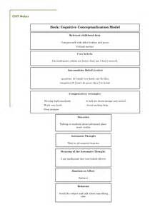 Formulation Template by Clinical Psychology Formulation And Treatment