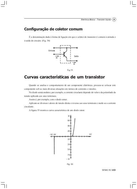 un capacitor esferico consta de dos corazas conductoras transistor bipolar curvas 28 images recta de carga est 225 tica de un transistor bipolar