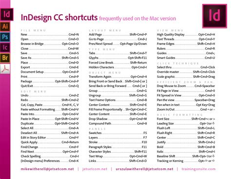 indesign cc shortcuts cheat sheet adobe cs5 master collection download for windows arcicfans